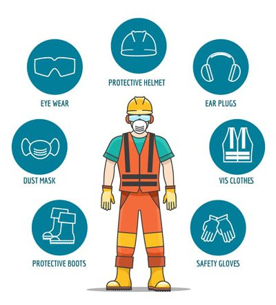 Why do you need Personal Protective Equipment – PPE?
